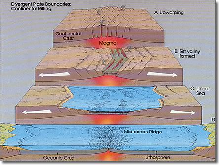 Earthquake Tectonic Plates Boundaries Oceanic Plates