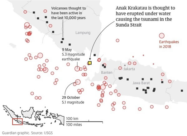The most destructive Tsunamis | Sunda Strait, Krakatoa